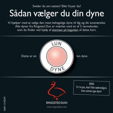 Ringsted Dun - Klodshans - Lun dyne - Bolighuset Werenberg